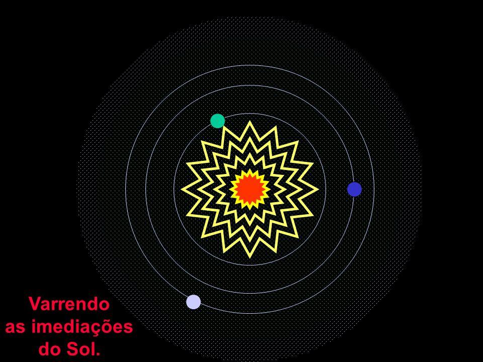 Vento Solar Varrendo as imediações do Sol.