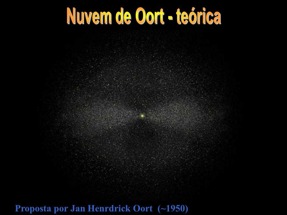 Nuvem de Oort - Teórica Proposta por Jan Henrdrick Oort (~1950)