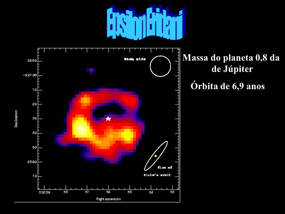 Epsilon eridadni Massa do planeta 0,8 da de Júpiter Órbita de 6,9 anos