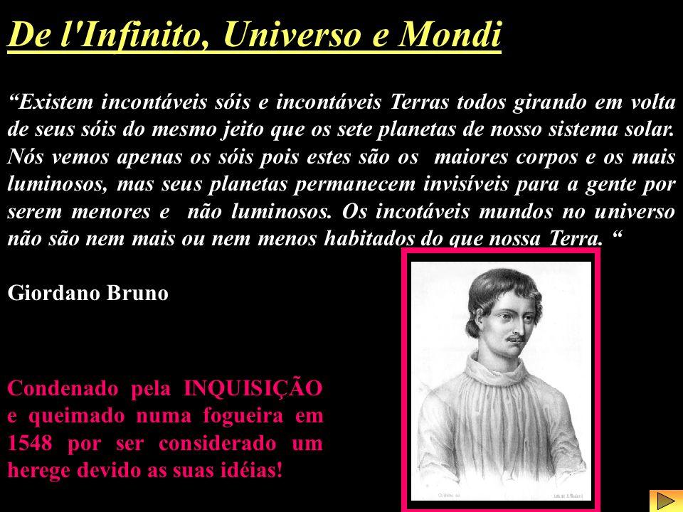De l'Infinito, Universo e Mondi Existem incontáveis sóis e incontáveis Terras todos girando em volta de seus sóis do mesmo jeito que os sete planetas