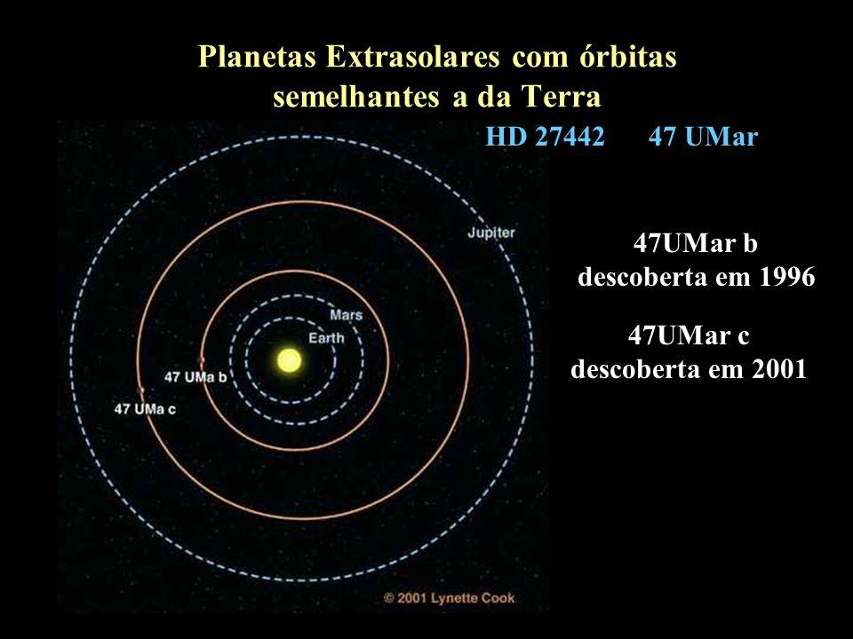 HD 2744247 UMar 47UMar b descoberta em 1996 47UMar c descoberta em 2001 Planetas Extrasolares com órbitas semelhantes a da Terra