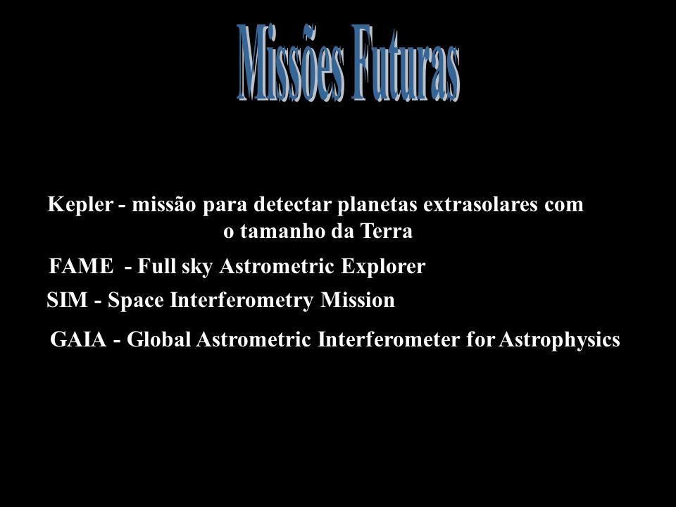MissÕes Futuras Kepler - missão para detectar planetas extrasolares com o tamanho da Terra FAME - Full sky Astrometric Explorer SIM - Space Interferom