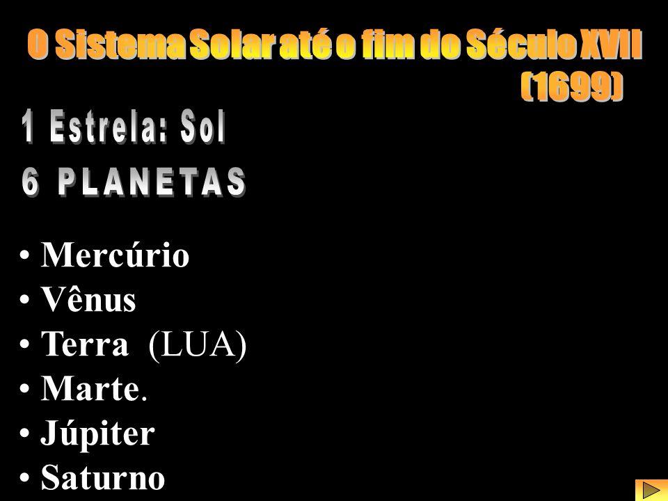 S. s. até o Séc. XVII Mercúrio Vênus Terra (LUA) Marte. Júpiter Saturno