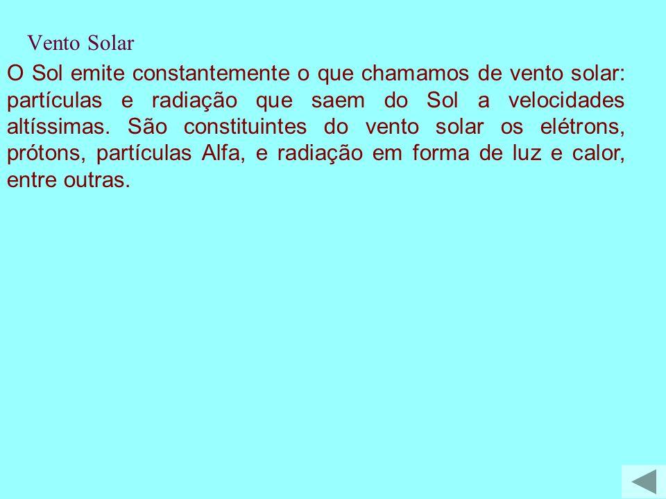O Sol emite constantemente o que chamamos de vento solar: partículas e radiação que saem do Sol a velocidades altíssimas. São constituintes do vento s
