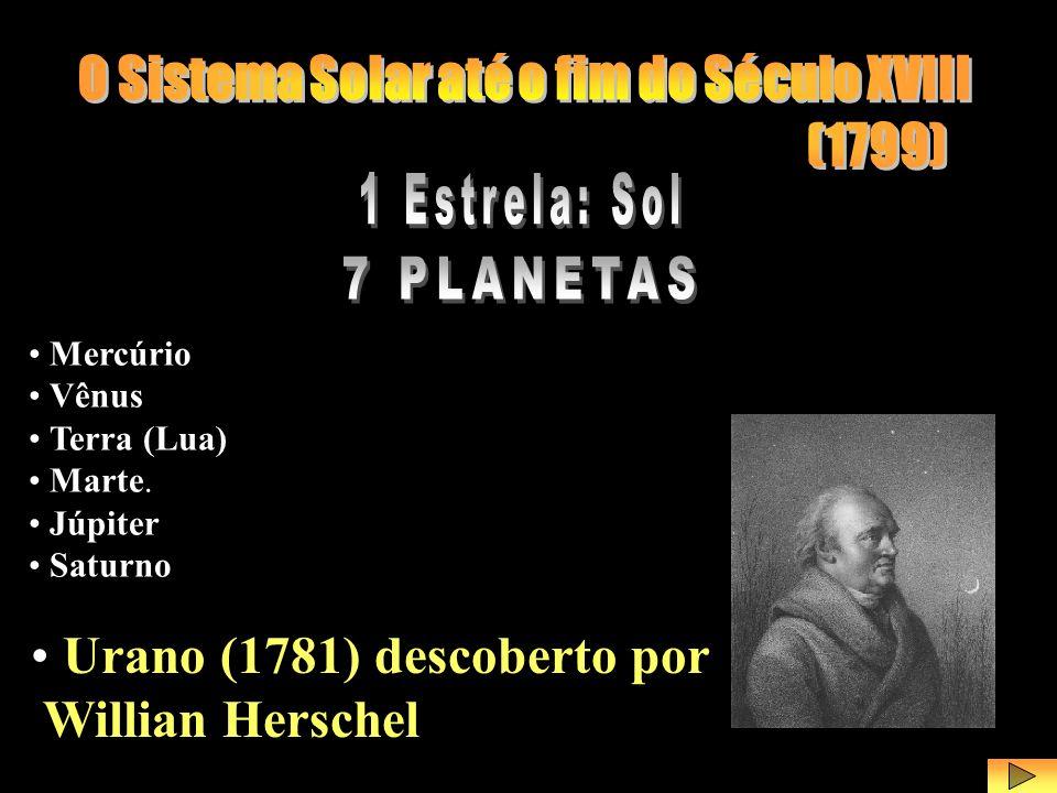 S. S. até o Séc. XVIII Mercúrio Vênus Terra (Lua) Marte. Júpiter Saturno Urano (1781) descoberto por Willian Herschel