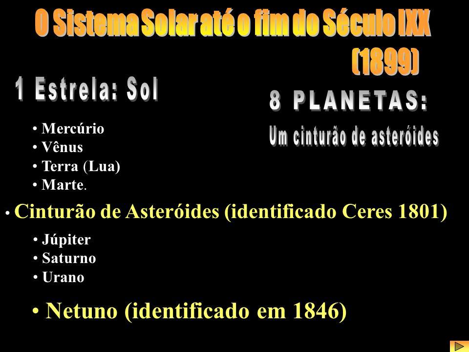 O S. S. até o Séc. IXX Mercúrio Vênus Terra (Lua) Marte. Cinturão de Asteróides (identificado Ceres 1801) Netuno (identificado em 1846) Júpiter Saturn