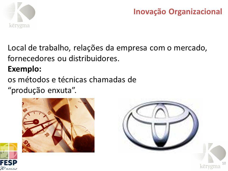 10 Inovação Organizacional Local de trabalho, relações da empresa com o mercado, fornecedores ou distribuidores. Exemplo: os métodos e técnicas chamad