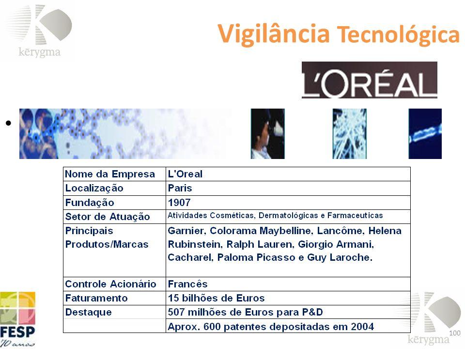 Vigilância Tecnológica 100