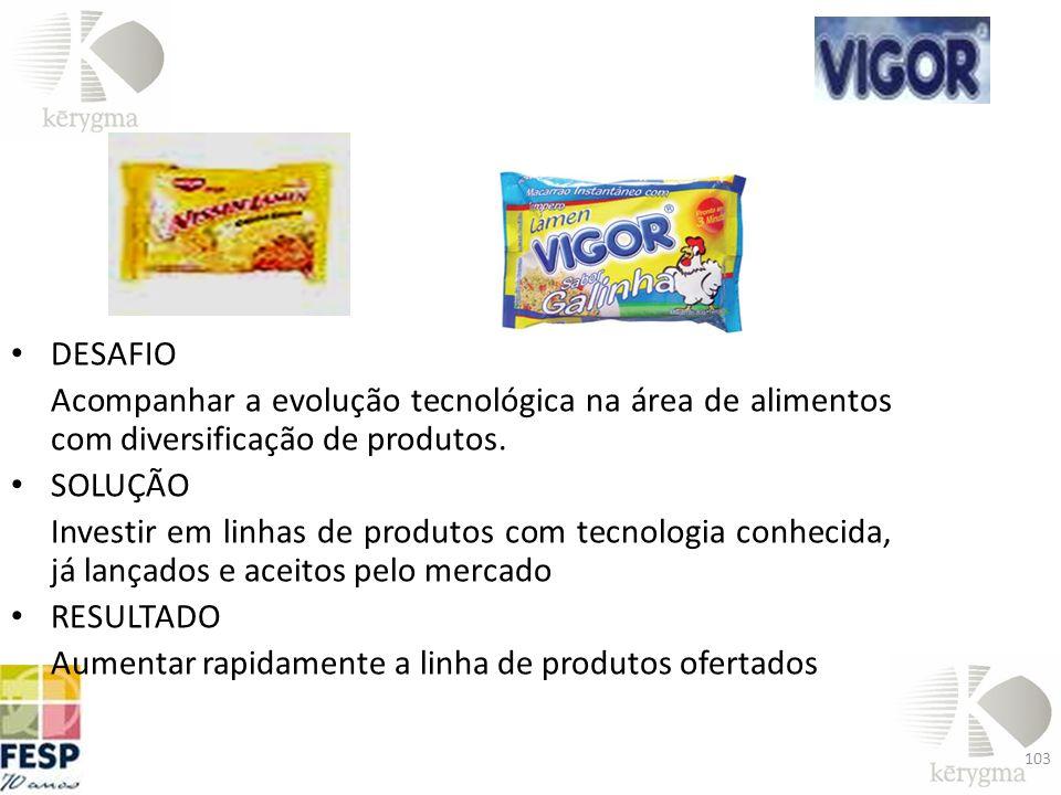 DESAFIO Acompanhar a evolução tecnológica na área de alimentos com diversificação de produtos. SOLUÇÃO Investir em linhas de produtos com tecnologia c