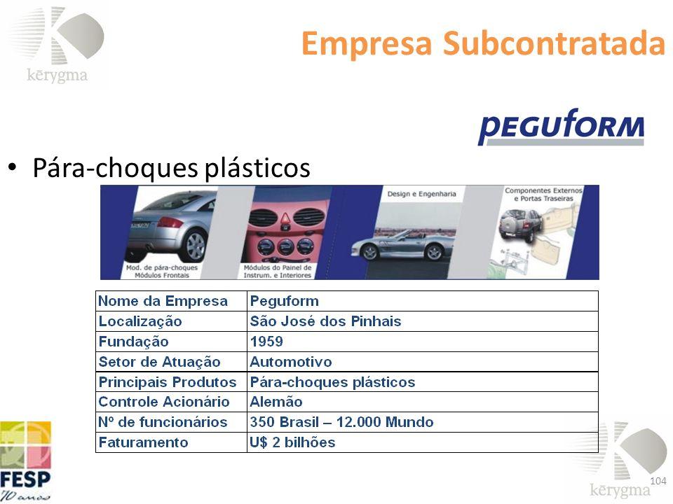 Empresa Subcontratada Pára-choques plásticos 104
