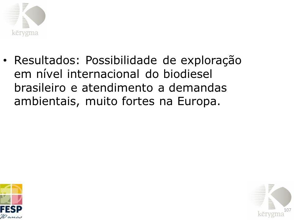 Resultados: Possibilidade de exploração em nível internacional do biodiesel brasileiro e atendimento a demandas ambientais, muito fortes na Europa. 10