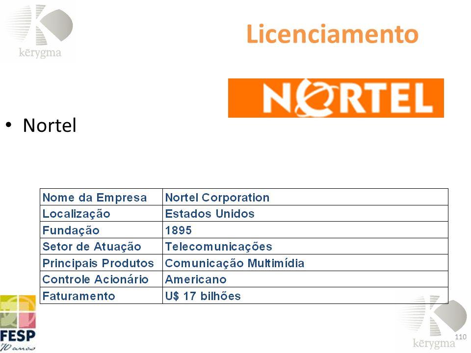 Licenciamento Nortel 110