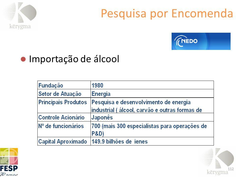 Pesquisa por Encomenda Importação de álcool 112