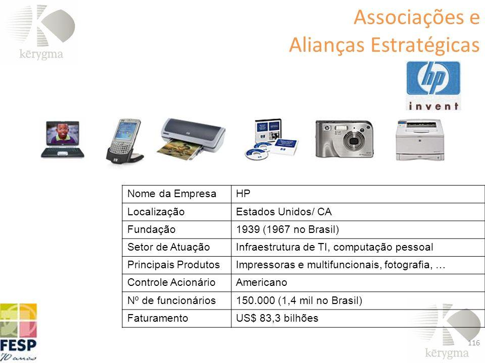 Associações e Alianças Estratégicas Nome da EmpresaHP LocalizaçãoEstados Unidos/ CA Fundação1939 (1967 no Brasil) Setor de AtuaçãoInfraestrutura de TI