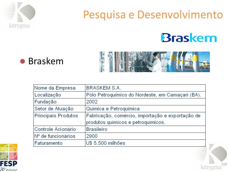 Pesquisa e Desenvolvimento Braskem 118