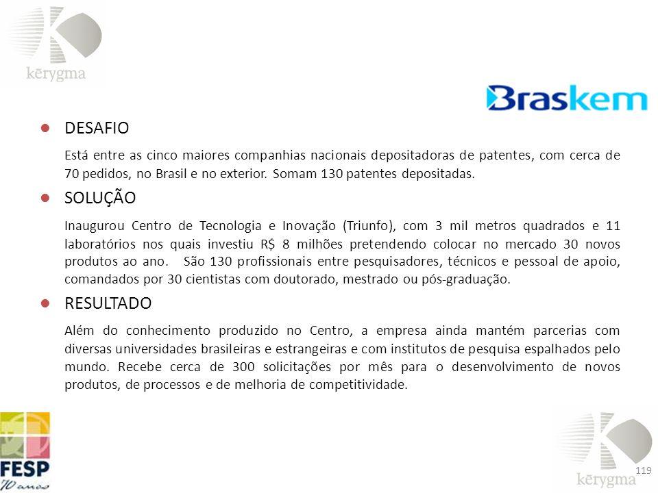DESAFIO Está entre as cinco maiores companhias nacionais depositadoras de patentes, com cerca de 70 pedidos, no Brasil e no exterior. Somam 130 patent