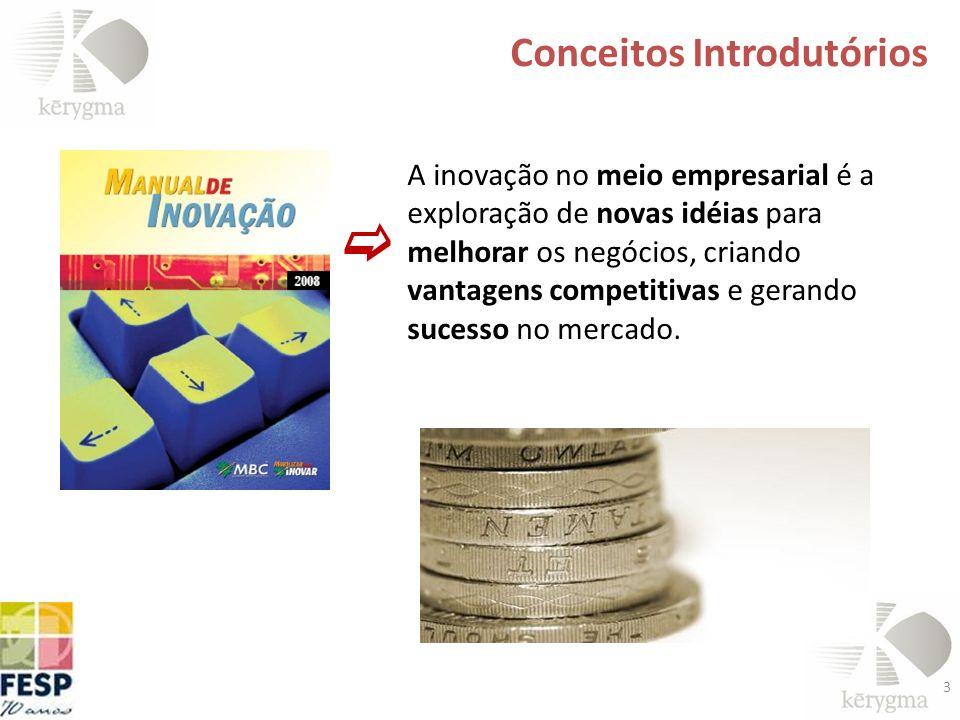 3 Conceitos Introdutórios A inovação no meio empresarial é a exploração de novas idéias para melhorar os negócios, criando vantagens competitivas e ge