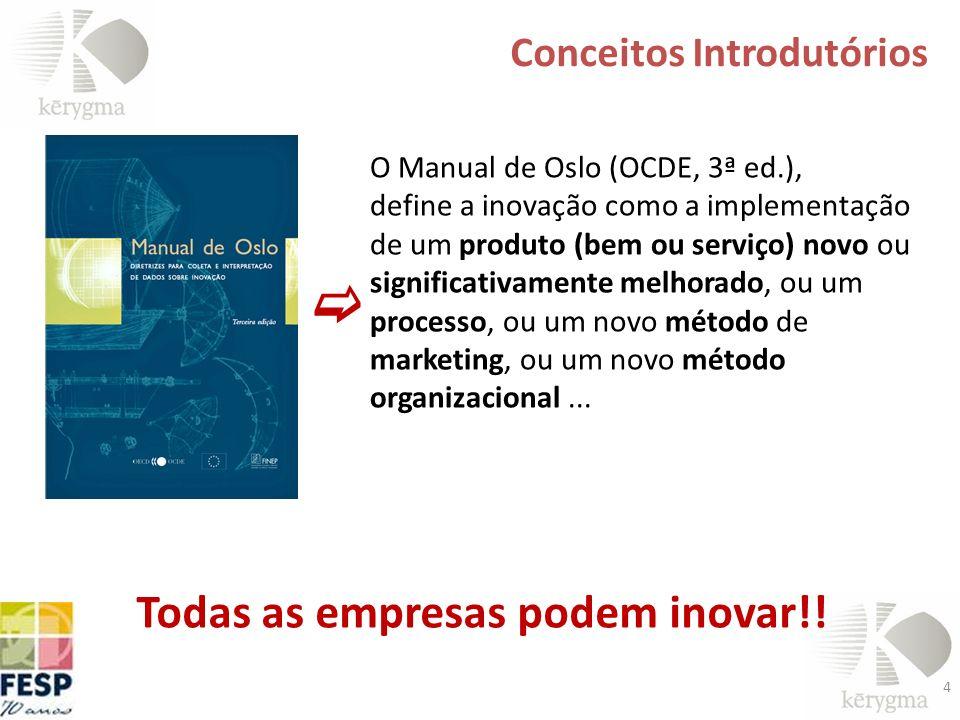 4 Conceitos Introdutórios O Manual de Oslo (OCDE, 3ª ed.), define a inovação como a implementação de um produto (bem ou serviço) novo ou significativa
