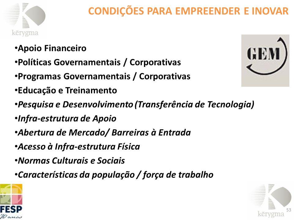 53 CONDIÇÕES PARA EMPREENDER E INOVAR Apoio Financeiro Políticas Governamentais / Corporativas Programas Governamentais / Corporativas Educação e Trei