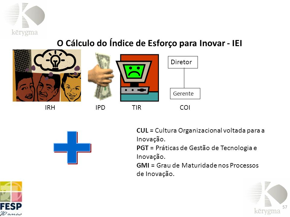 57 O Cálculo do Índice de Esforço para Inovar - IEI IRHIPDTIR Diretor Gerente COI CUL = Cultura Organizacional voltada para a Inovação. PGT = Práticas