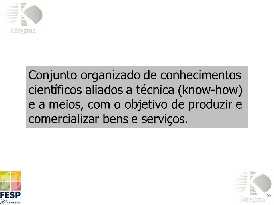 Conjunto organizado de conhecimentos científicos aliados a técnica (know-how) e a meios, com o objetivo de produzir e comercializar bens e serviços. 6