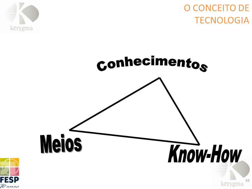 O CONCEITO DE TECNOLOGIA 64