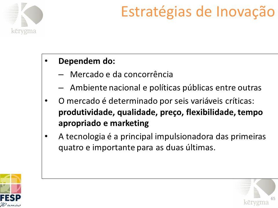 Estratégias de Inovação Dependem do: – Mercado e da concorrência – Ambiente nacional e políticas públicas entre outras O mercado é determinado por sei