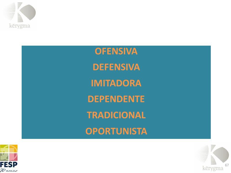 OFENSIVA DEFENSIVA IMITADORA DEPENDENTE TRADICIONAL OPORTUNISTA 67
