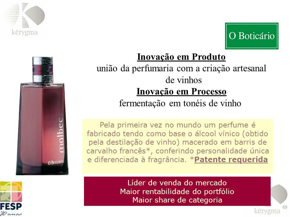 Inovação em Produto união da perfumaria com a criação artesanal de vinhos Inovação em Processo fermentação em tonéis de vinho Pela primeira vez no mun