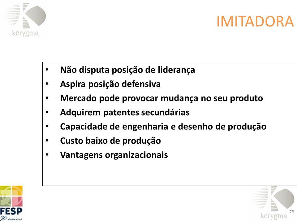 Não disputa posição de liderança Aspira posição defensiva Mercado pode provocar mudança no seu produto Adquirem patentes secundárias Capacidade de eng