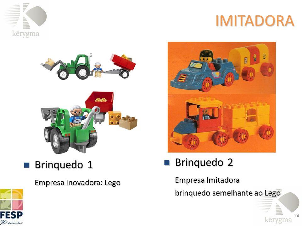 IMITADORA IMITADORA Brinquedo 1 Brinquedo 1 Empresa Inovadora: Lego Brinquedo 2 Brinquedo 2 Empresa Imitadora brinquedo semelhante ao Lego 74
