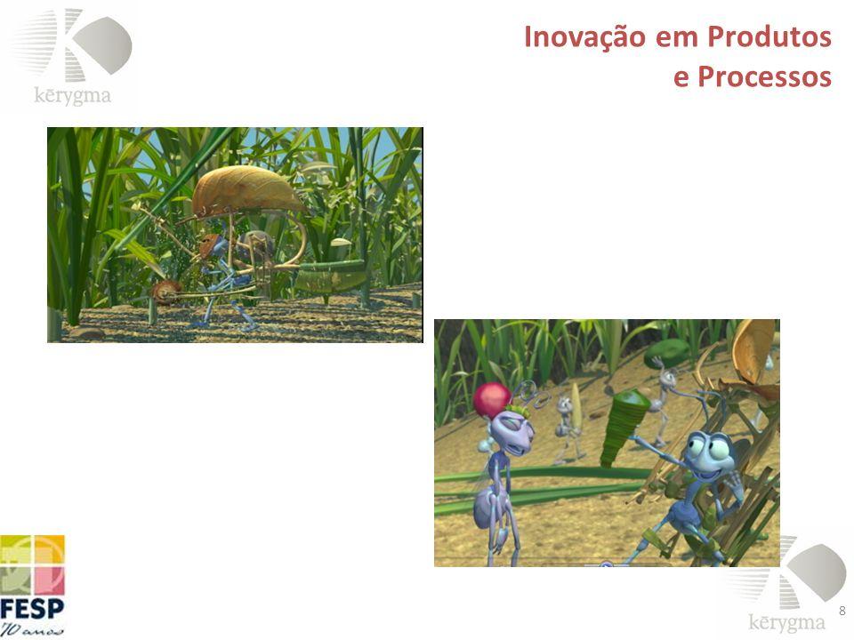 8 Inovação em Produtos e Processos