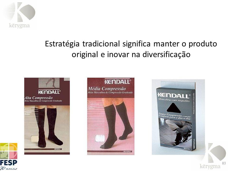 Estratégia tradicional significa manter o produto original e inovar na diversificação 83