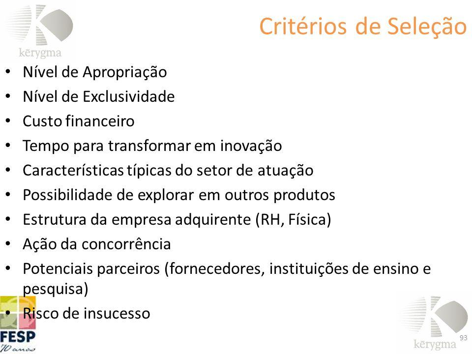 Critérios de Seleção Nível de Apropriação Nível de Exclusividade Custo financeiro Tempo para transformar em inovação Características típicas do setor