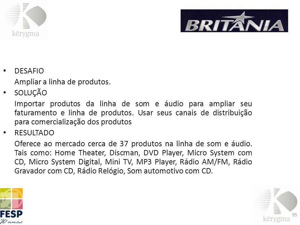 DESAFIO Ampliar a linha de produtos. SOLUÇÃO Importar produtos da linha de som e áudio para ampliar seu faturamento e linha de produtos. Usar seus can