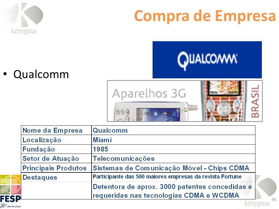 Compra de Empresa Qualcomm 96