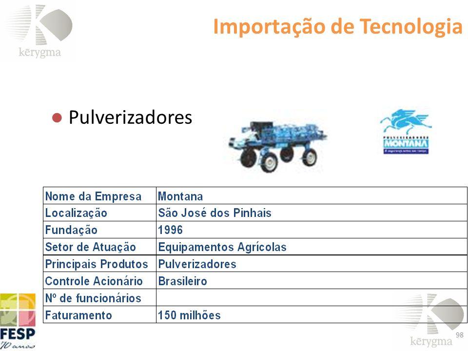 Importação de Tecnologia 98 Pulverizadores
