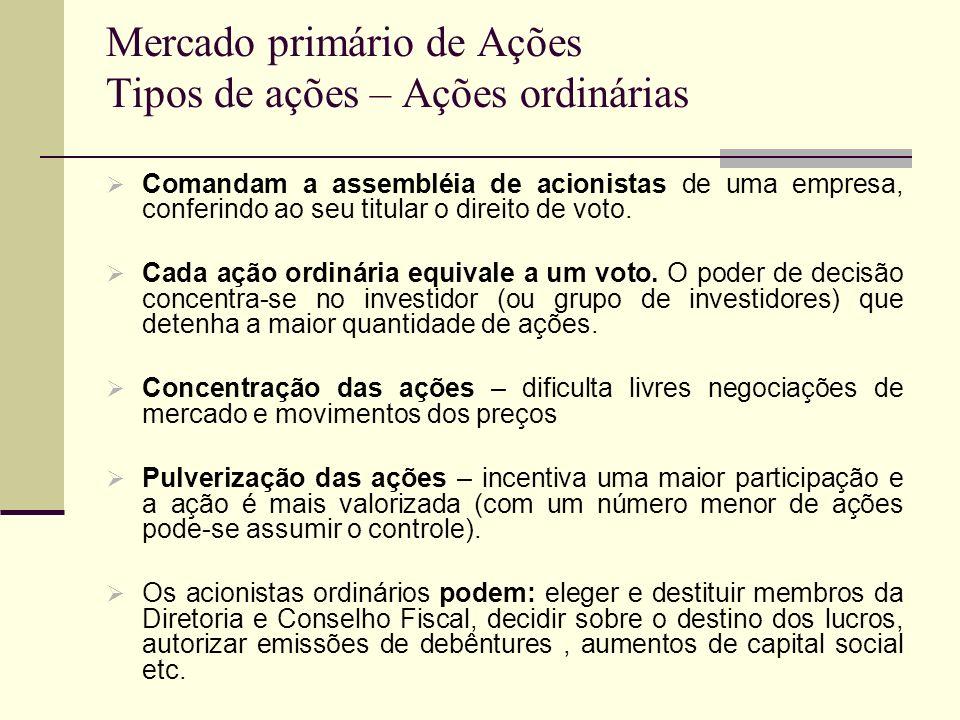 Mercado primário de Ações Tipos de ações – Ações ordinárias Comandam a assembléia de acionistas de uma empresa, conferindo ao seu titular o direito de