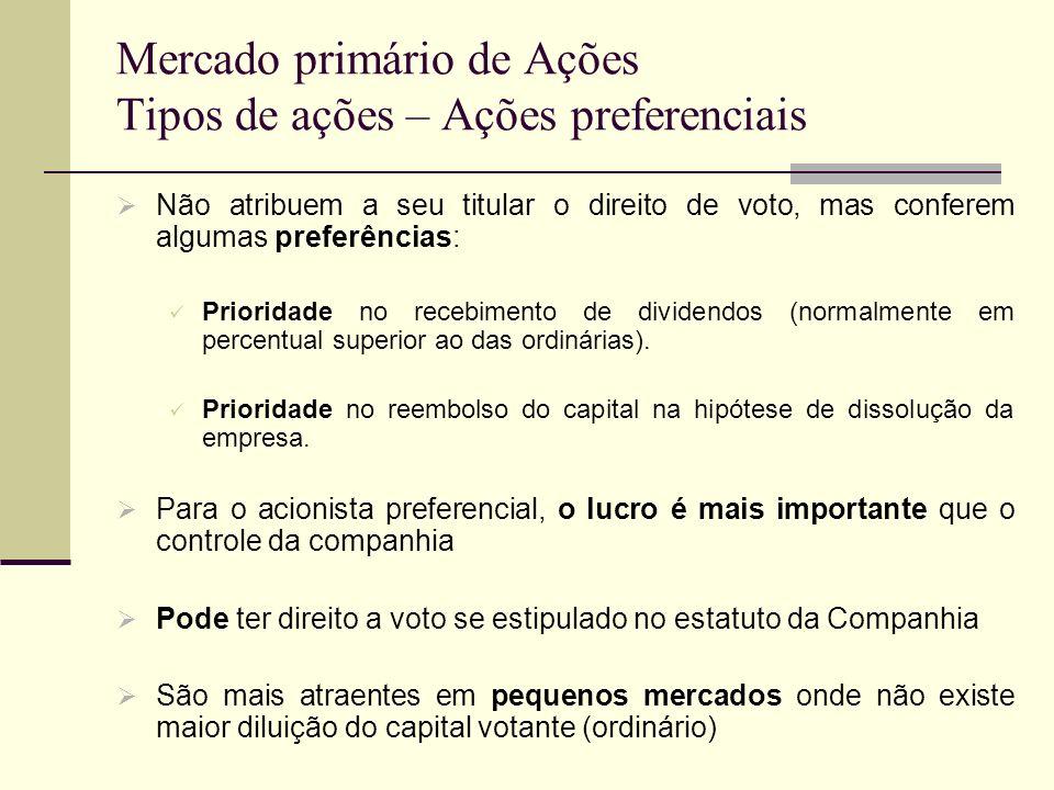 Mercado primário de Ações Tipos de ações – Ações preferenciais Não atribuem a seu titular o direito de voto, mas conferem algumas preferências: Priori