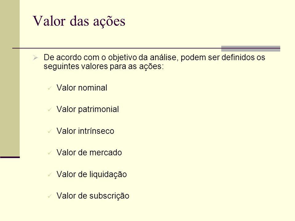 Valor das ações De acordo com o objetivo da análise, podem ser definidos os seguintes valores para as ações: Valor nominal Valor patrimonial Valor int