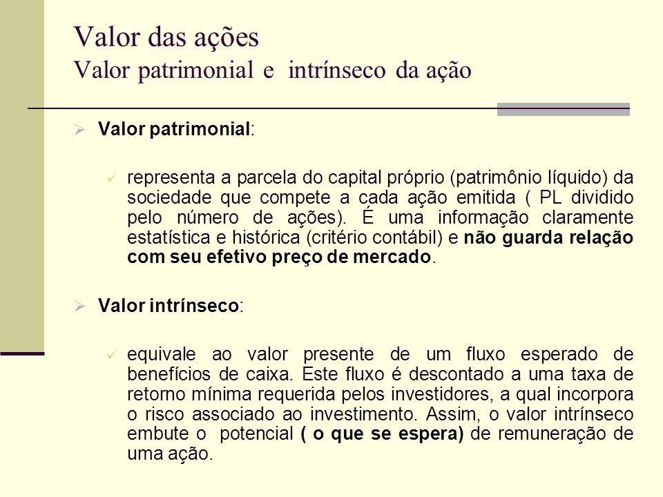 Valor das ações Valor patrimonial e intrínseco da ação Valor patrimonial: representa a parcela do capital próprio (patrimônio líquido) da sociedade qu