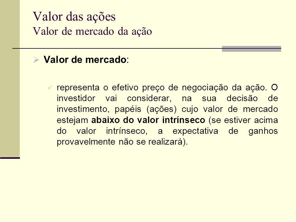 Valor das ações Valor de mercado da ação Valor de mercado: representa o efetivo preço de negociação da ação. O investidor vai considerar, na sua decis