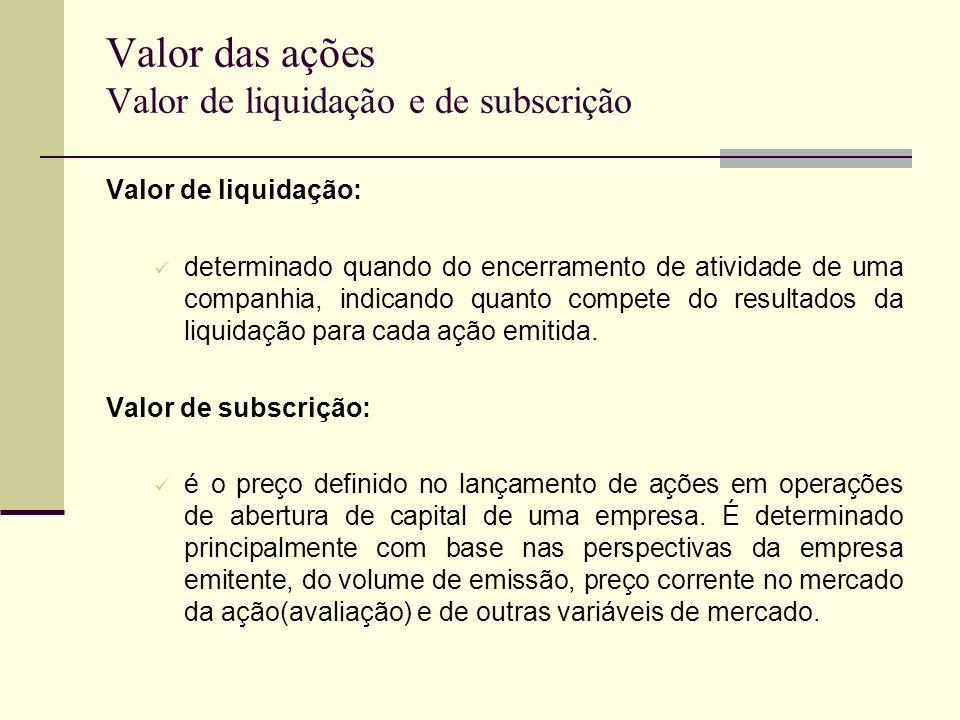 Valor das ações Valor de liquidação e de subscrição Valor de liquidação: determinado quando do encerramento de atividade de uma companhia, indicando q