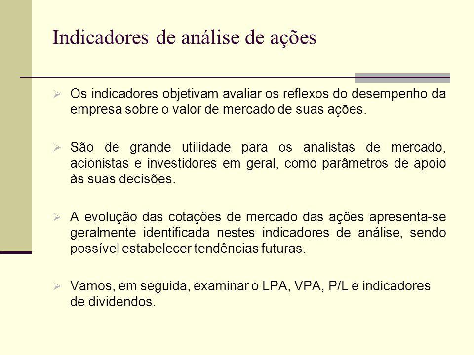 Indicadores de análise de ações Os indicadores objetivam avaliar os reflexos do desempenho da empresa sobre o valor de mercado de suas ações. São de g
