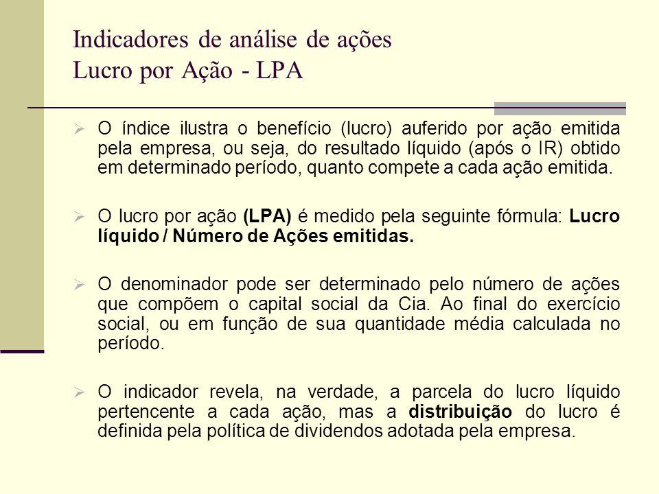 Indicadores de análise de ações Lucro por Ação - LPA O índice ilustra o benefício (lucro) auferido por ação emitida pela empresa, ou seja, do resultad