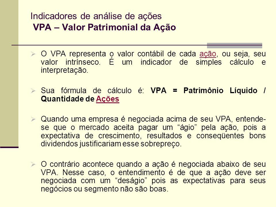 Indicadores de análise de ações VPA – Valor Patrimonial da Ação O VPA representa o valor contábil de cada ação, ou seja, seu valor intrínseco. É um in