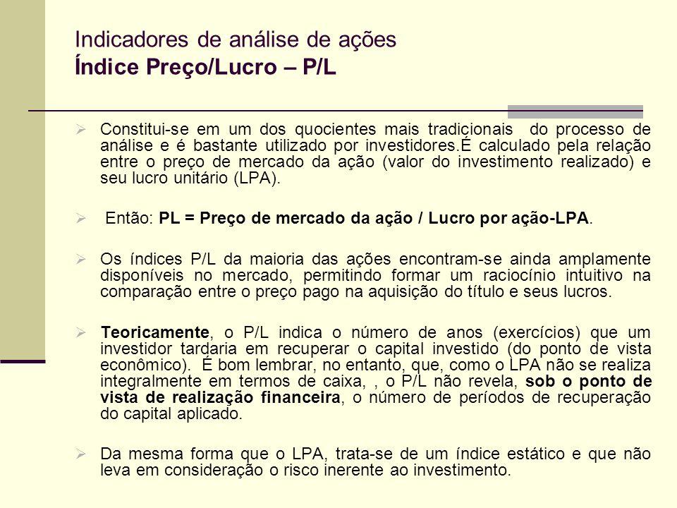 Indicadores de análise de ações Índice Preço/Lucro – P/L Constitui-se em um dos quocientes mais tradicionais do processo de análise e é bastante utili