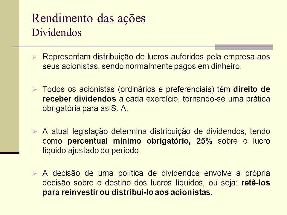 Rendimento das ações Dividendos Representam distribuição de lucros auferidos pela empresa aos seus acionistas, sendo normalmente pagos em dinheiro. To