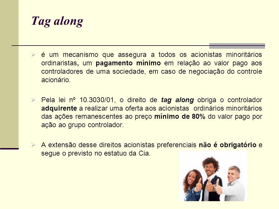 Tag along é um mecanismo que assegura a todos os acionistas minoritários ordinaristas, um pagamento mínimo em relação ao valor pago aos controladores
