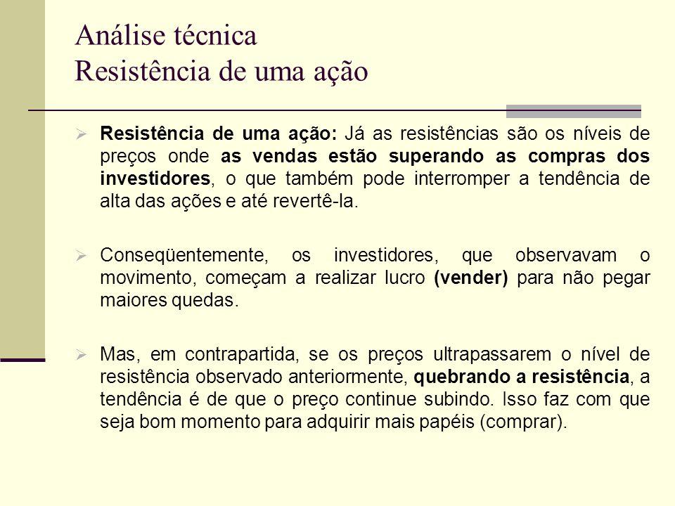 Análise técnica Resistência de uma ação Resistência de uma ação: Já as resistências são os níveis de preços onde as vendas estão superando as compras